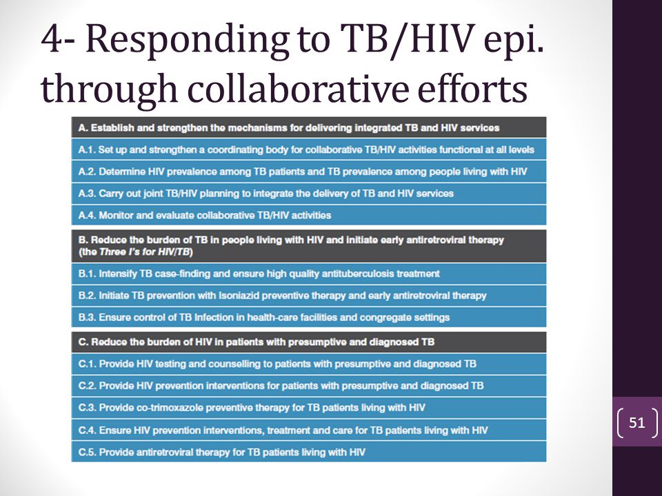4- Responding to TB/HIV epi. through collaborative efforts