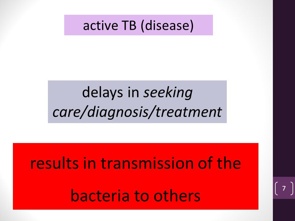 results in transmission of the bacteria to others