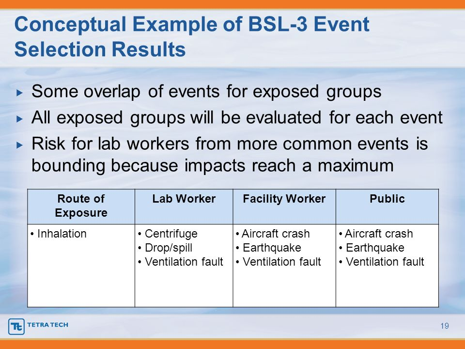 Conceptual Example of BSL-3 Event Selection Results