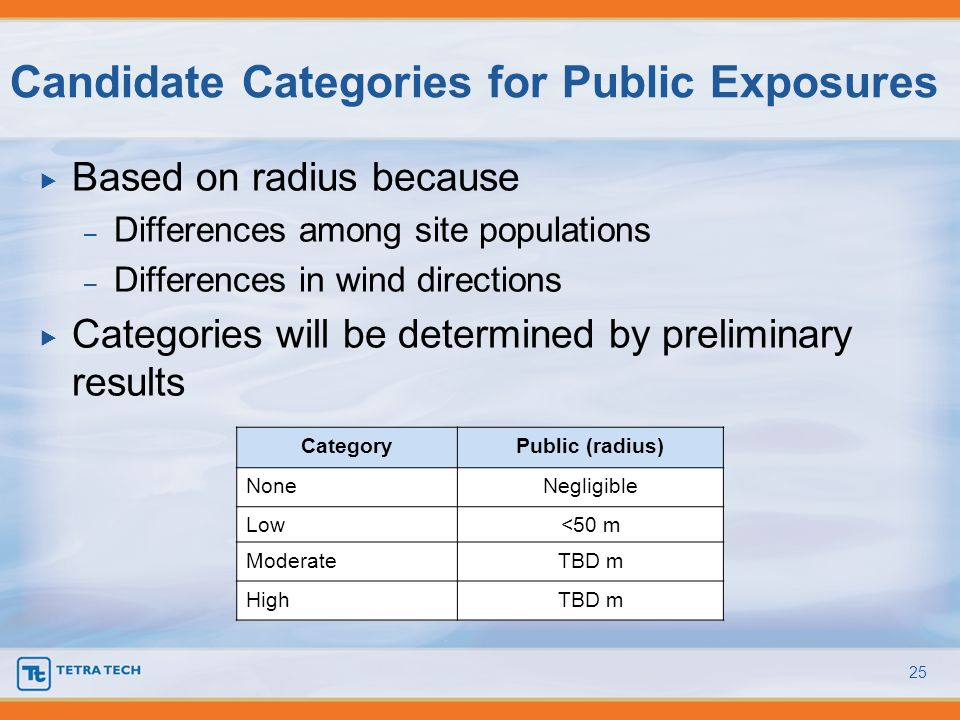 Candidate Categories for Public Exposures