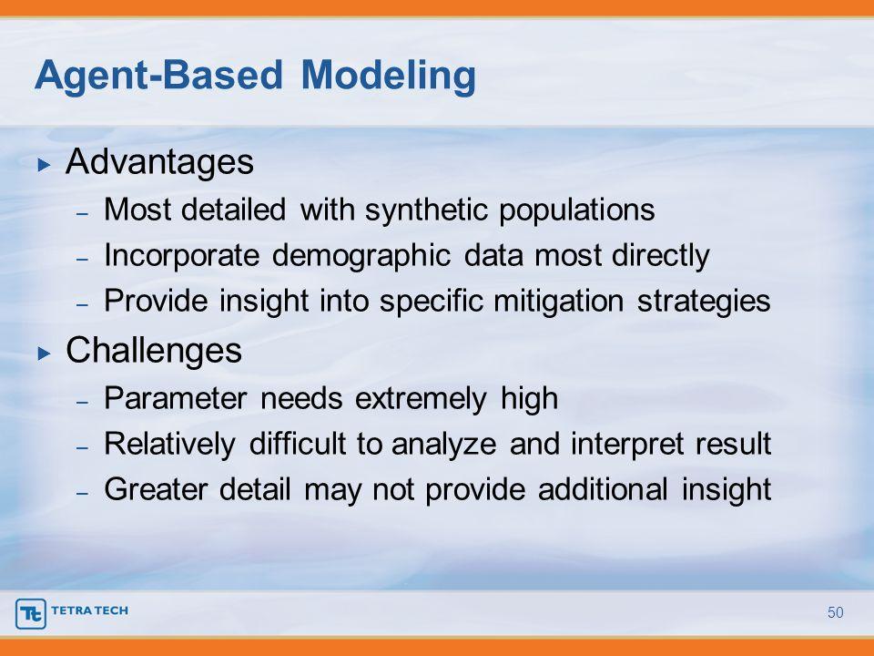 Agent-Based Modeling Advantages Challenges