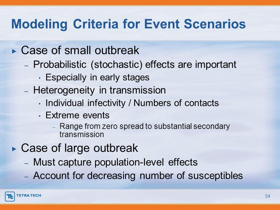 Modeling Criteria for Event Scenarios