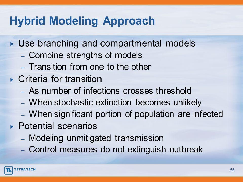 Hybrid Modeling Approach