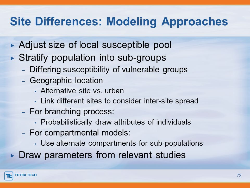 Site Differences: Modeling Approaches