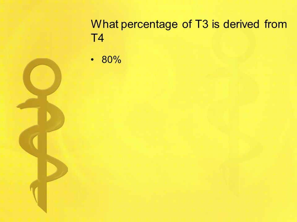 What percentage of T3 is derived from T4