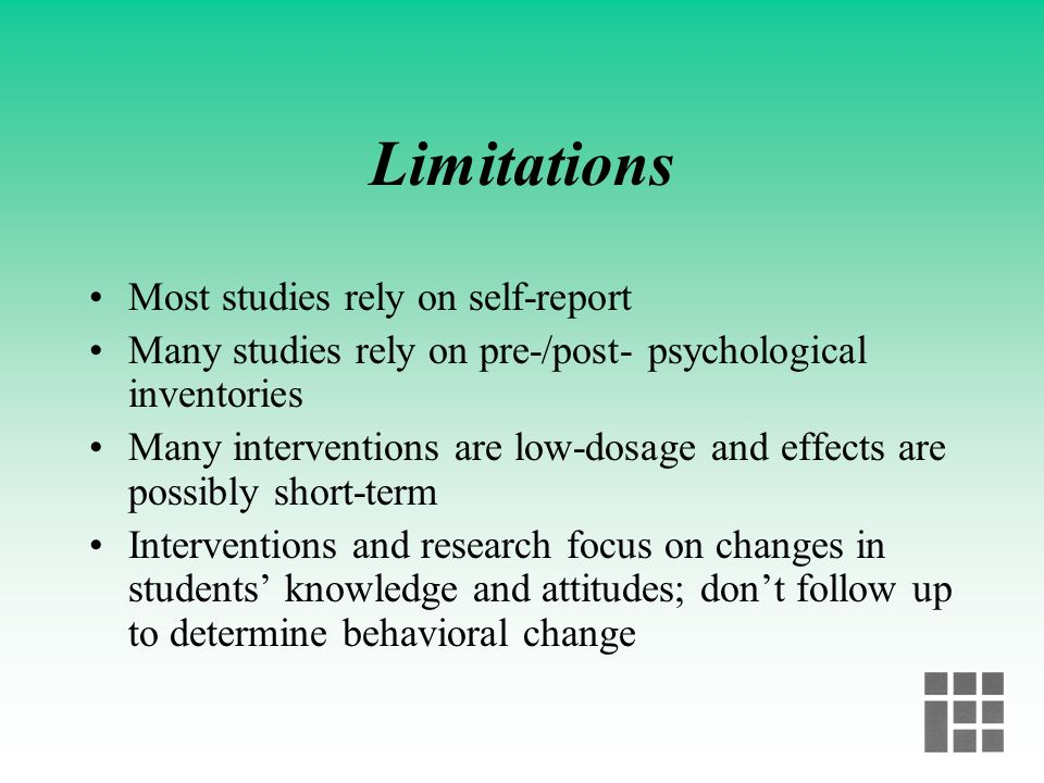 Limitations Most studies rely on self-report