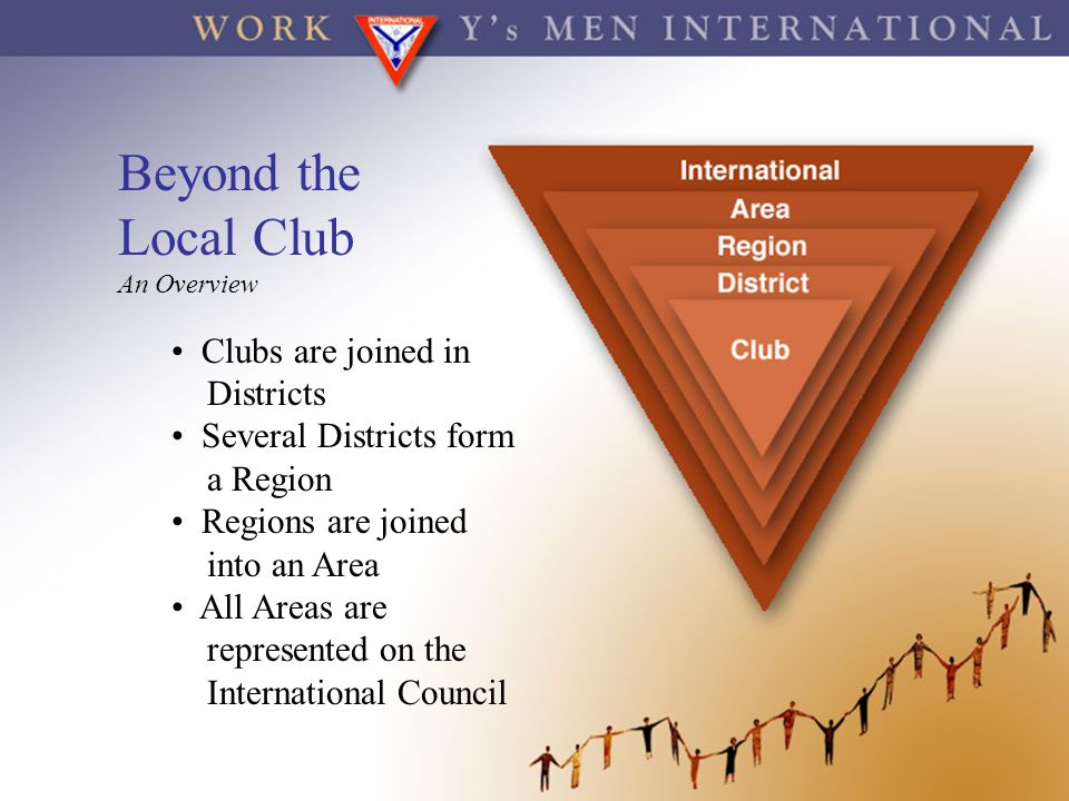 Beyond the Local Club Clubs are joined in Districts