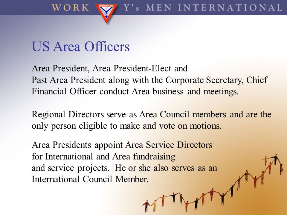 US Area Officers Area President, Area President-Elect and