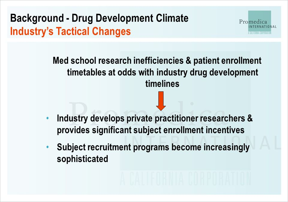 Background - Drug Development Climate Industry's Tactical Changes