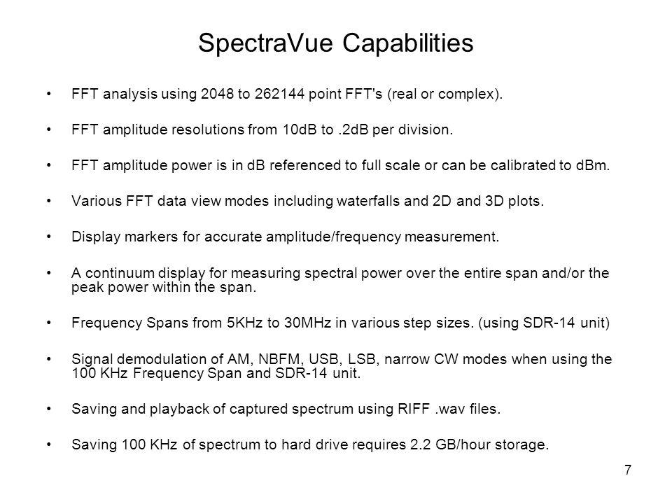 SpectraVue Capabilities