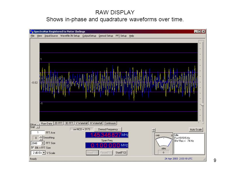 RAW DISPLAY Shows in-phase and quadrature waveforms over time.