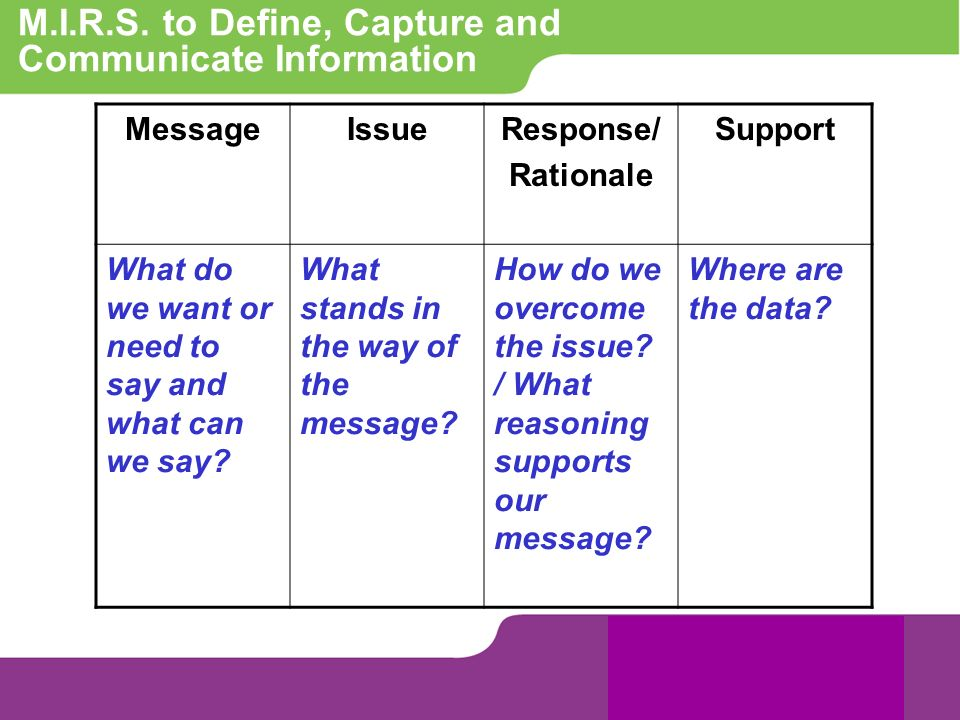 M.I.R.S. to Define, Capture and Communicate Information