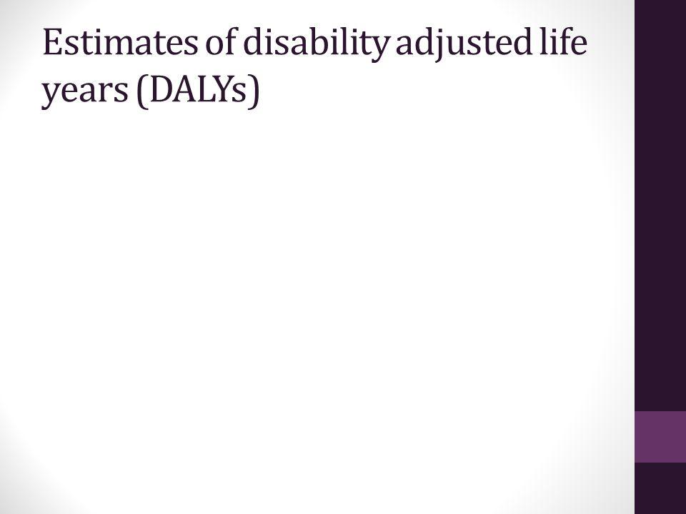 Estimates of disability adjusted life years (DALYs)