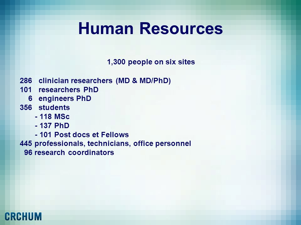 Human Resources 1,300 people on six sites