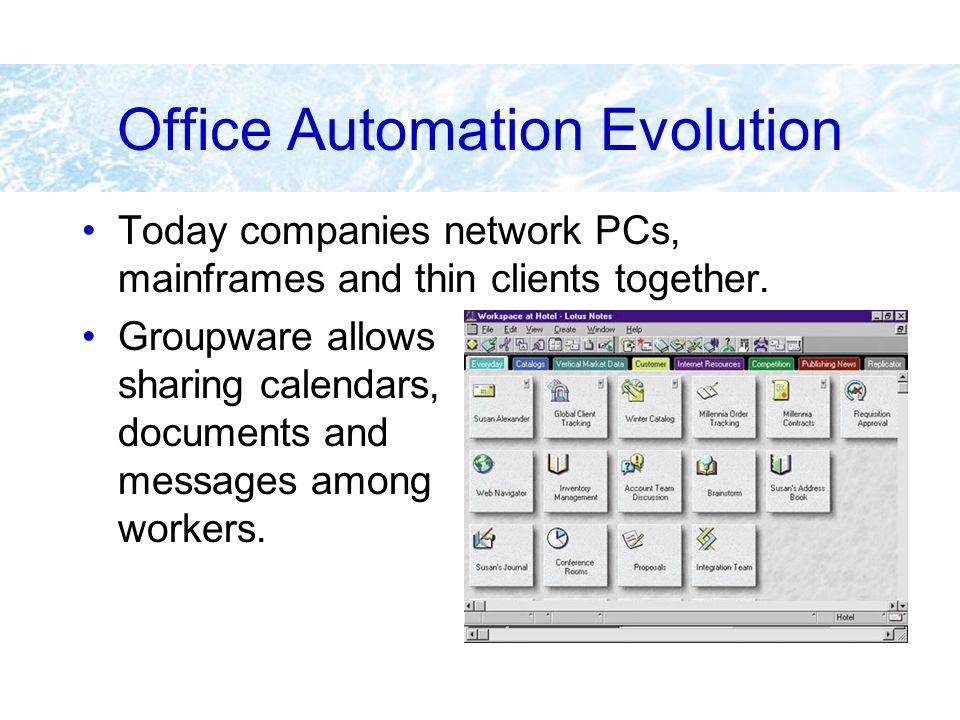 Office Automation Evolution