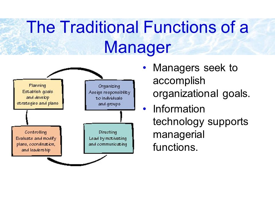 The Traditional Functions of a Manager