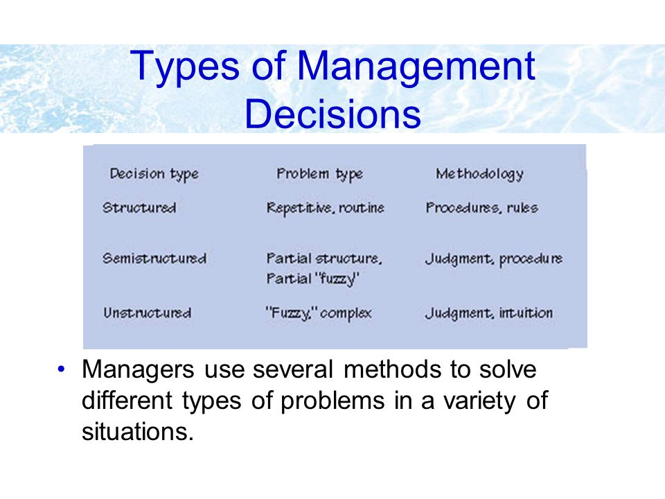 Types of Management Decisions