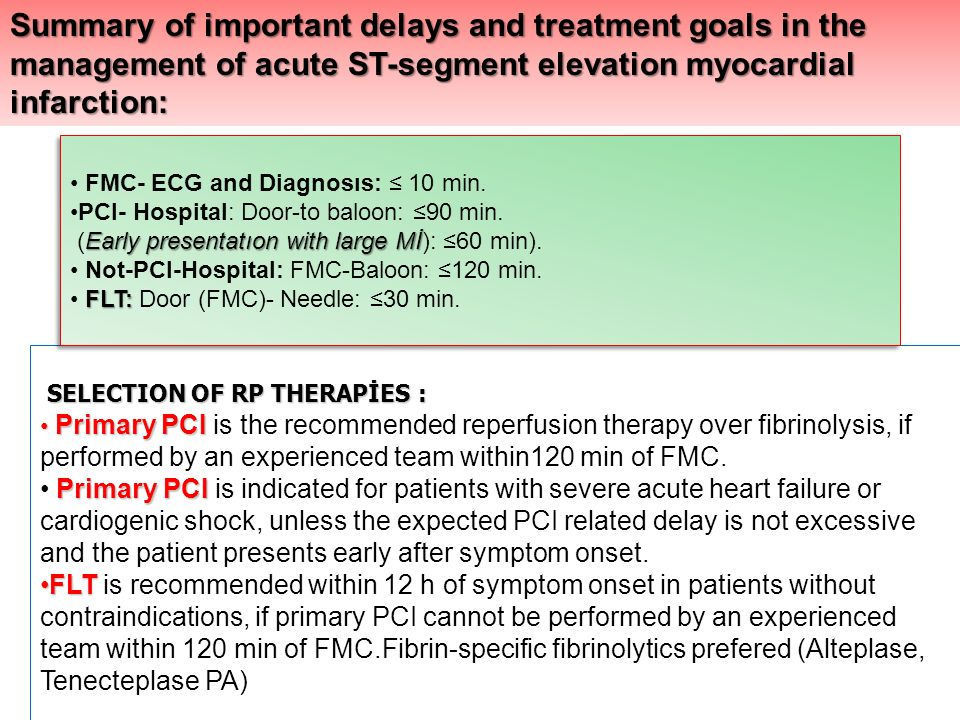Summary of important delays and treatment goals in the management of acute ST-segment elevation myocardial infarction: