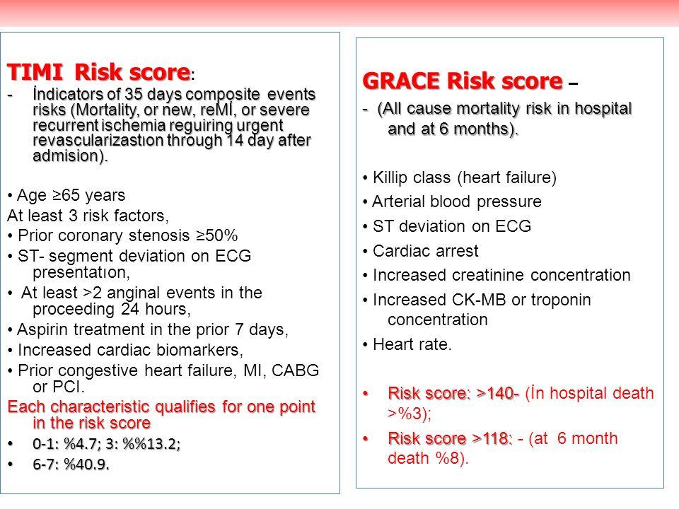 TIMI Risk score: GRACE Risk score –