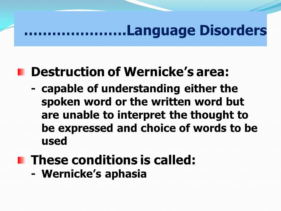 ………………….Language Disorders