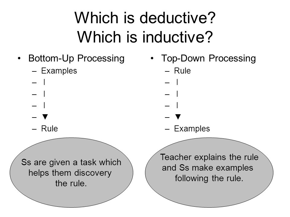 Which is deductive Which is inductive