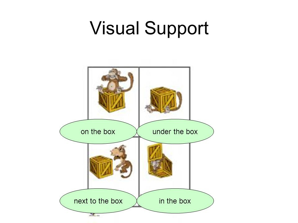 Visual Support on the box under the box next to the box in the box