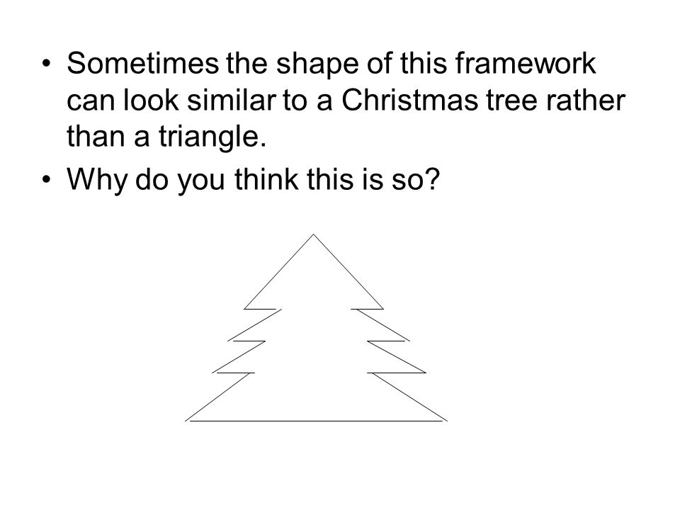 Sometimes the shape of this framework can look similar to a Christmas tree rather than a triangle.