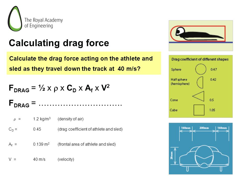 Calculating drag force