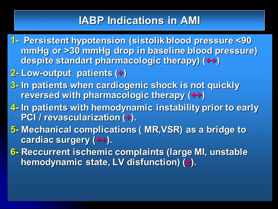 IABP Indications in AMI