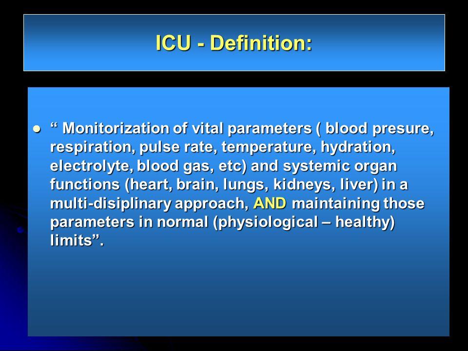 ICU - Definition:
