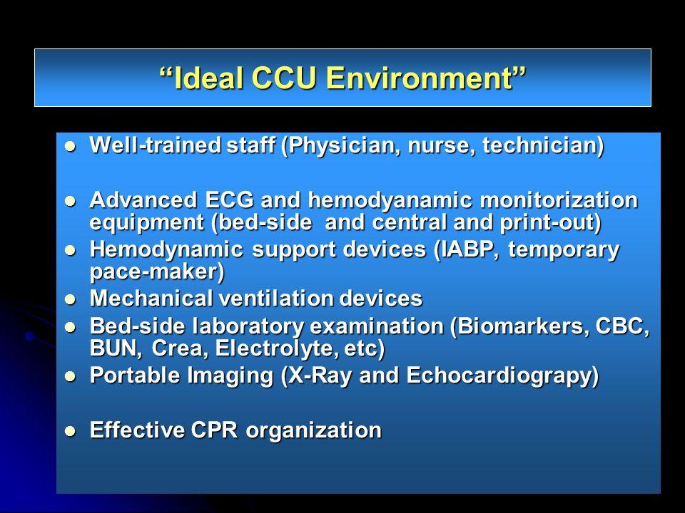 Ideal CCU Environment