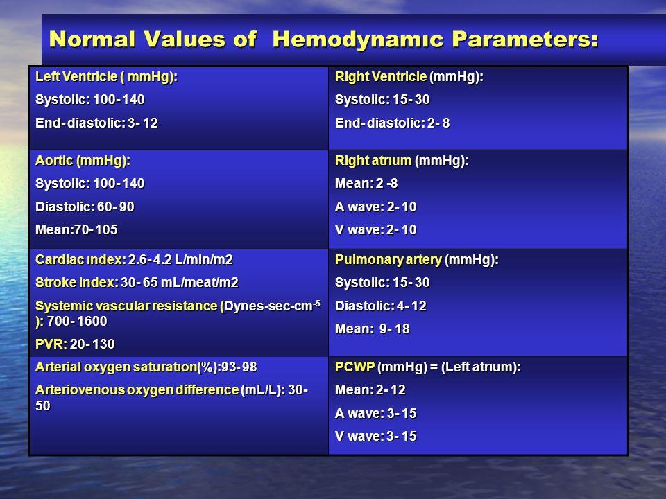 Normal Values of Hemodynamıc Parameters: