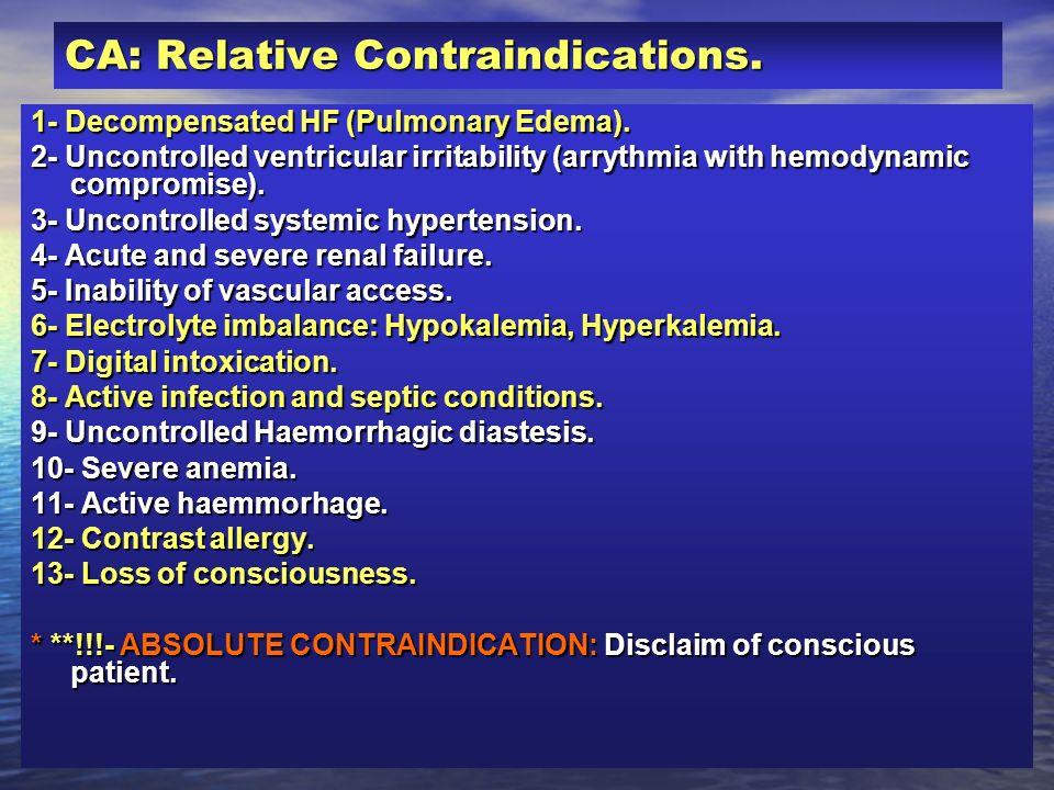 CA: Relative Contraindications.