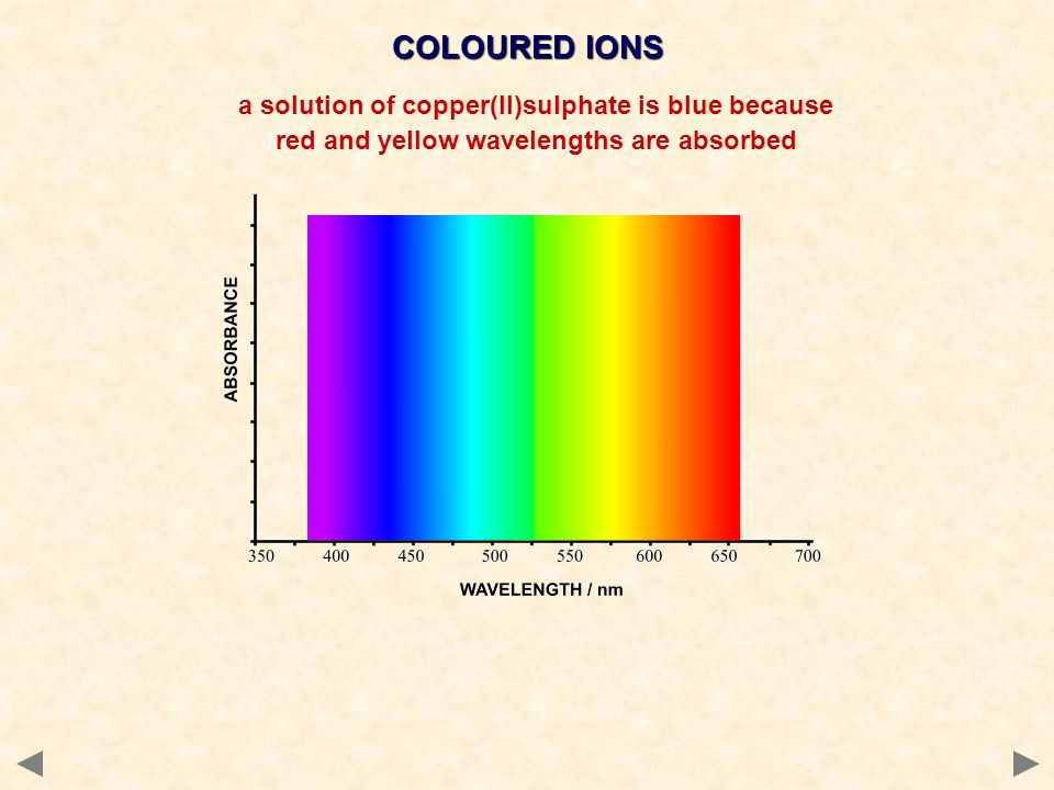 COLOURED IONS a solution of copper(II)sulphate is blue because