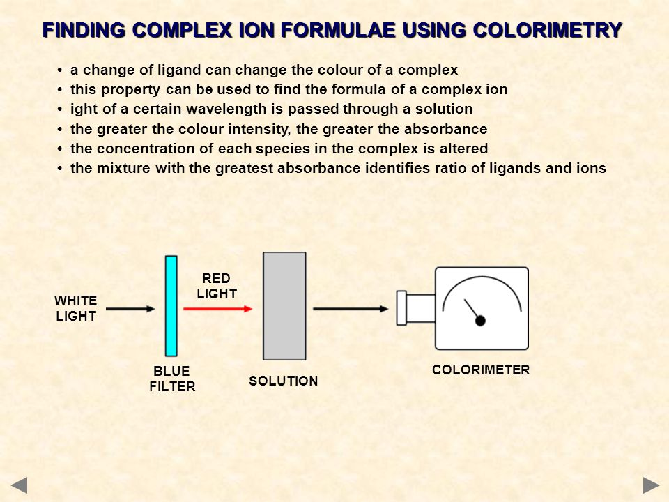 FINDING COMPLEX ION FORMULAE USING COLORIMETRY