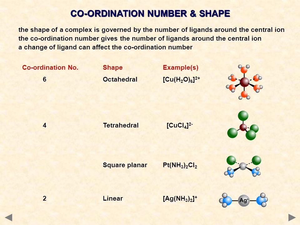 CO-ORDINATION NUMBER & SHAPE