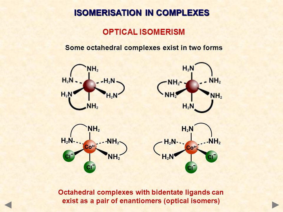 ISOMERISATION IN COMPLEXES