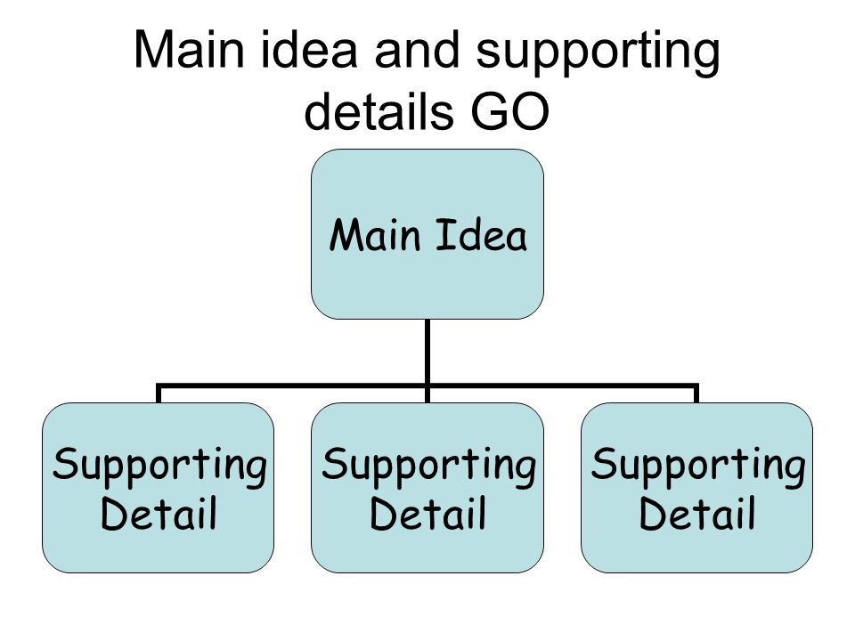 Main idea and supporting details GO