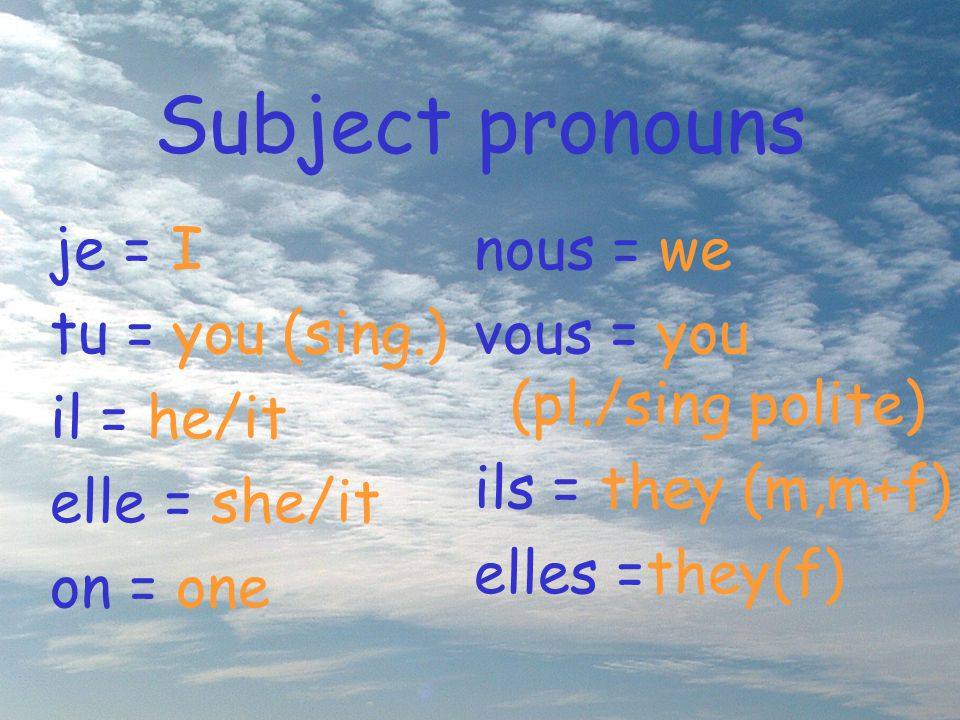 Subject pronouns je = I tu = you (sing.) il = he/it elle = she/it