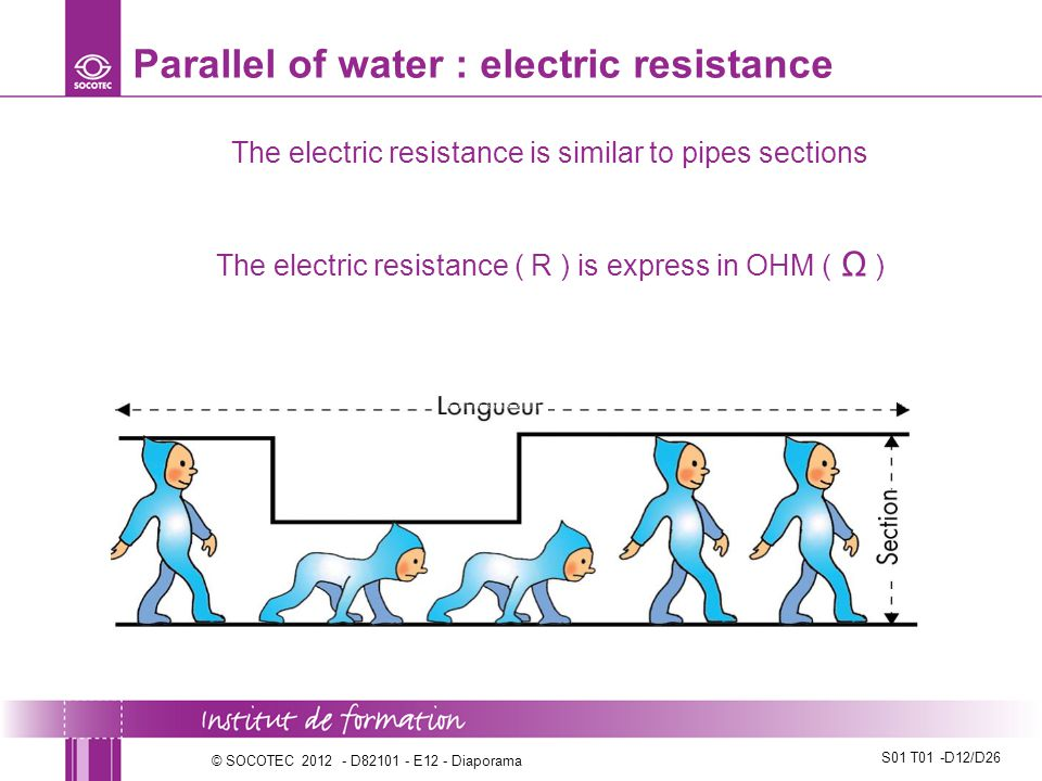 Parallel of water : electric resistance