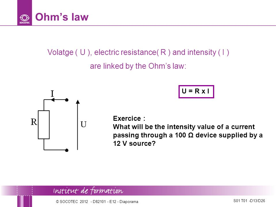 Ohm's law Volatge ( U ), electric resistance( R ) and intensity ( I )