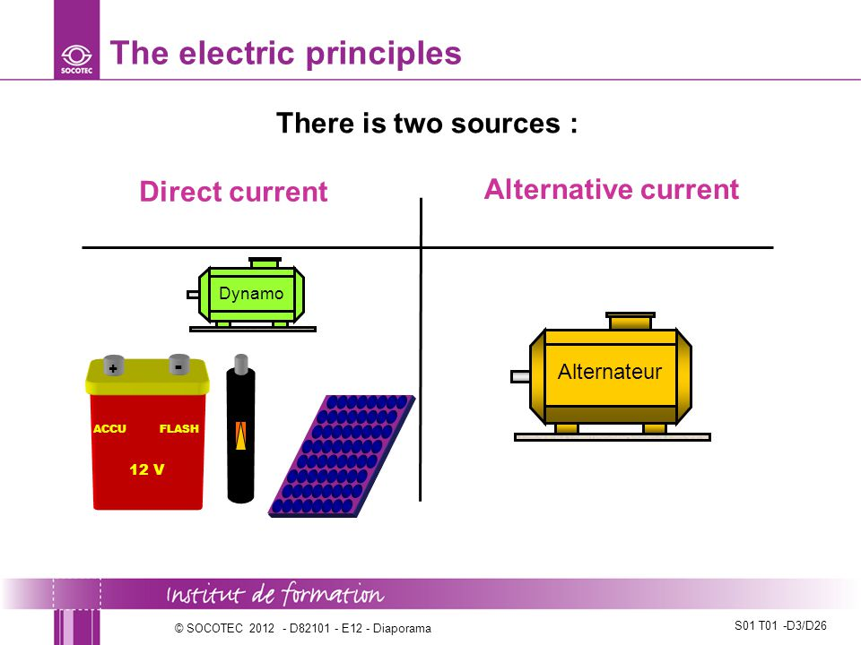 The electric principles