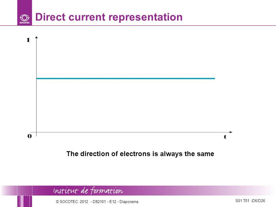 Direct current representation