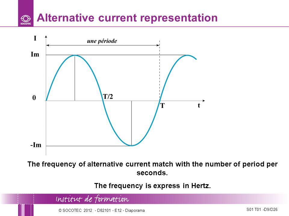 Alternative current representation