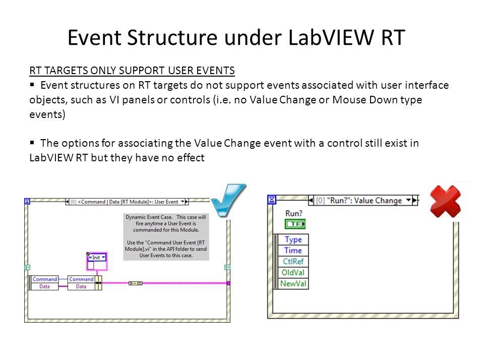 Event Structure under LabVIEW RT