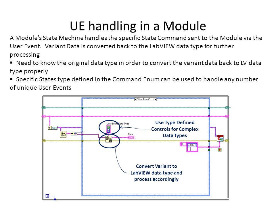 UE handling in a Module