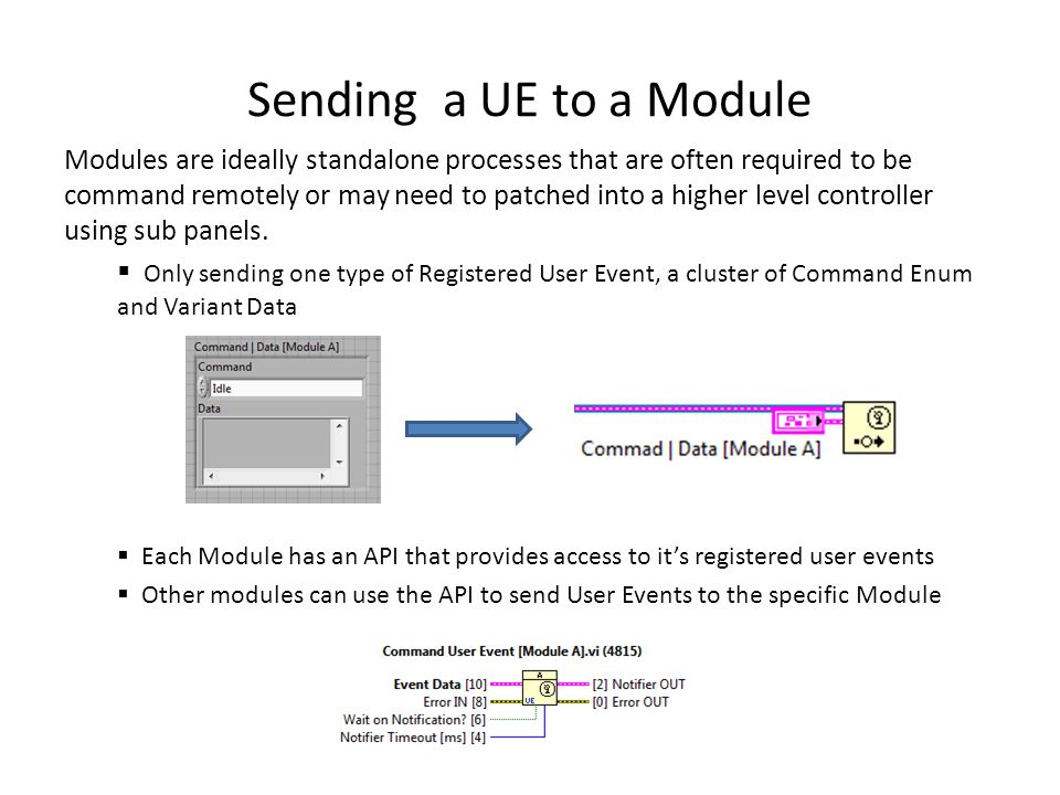 Sending a UE to a Module