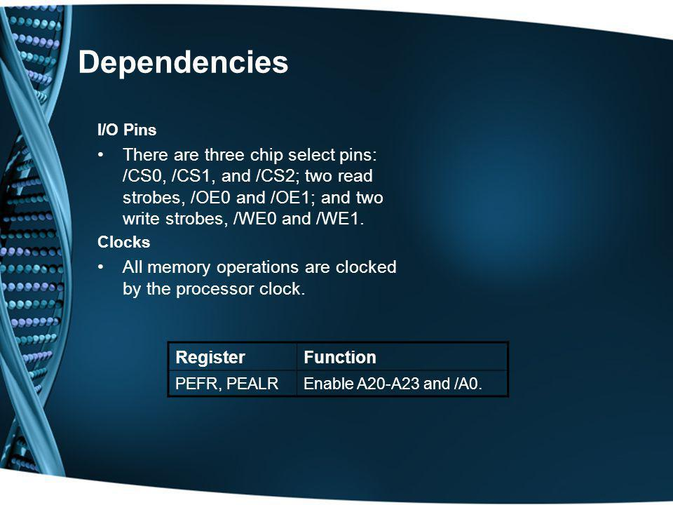 Dependencies I/O Pins.