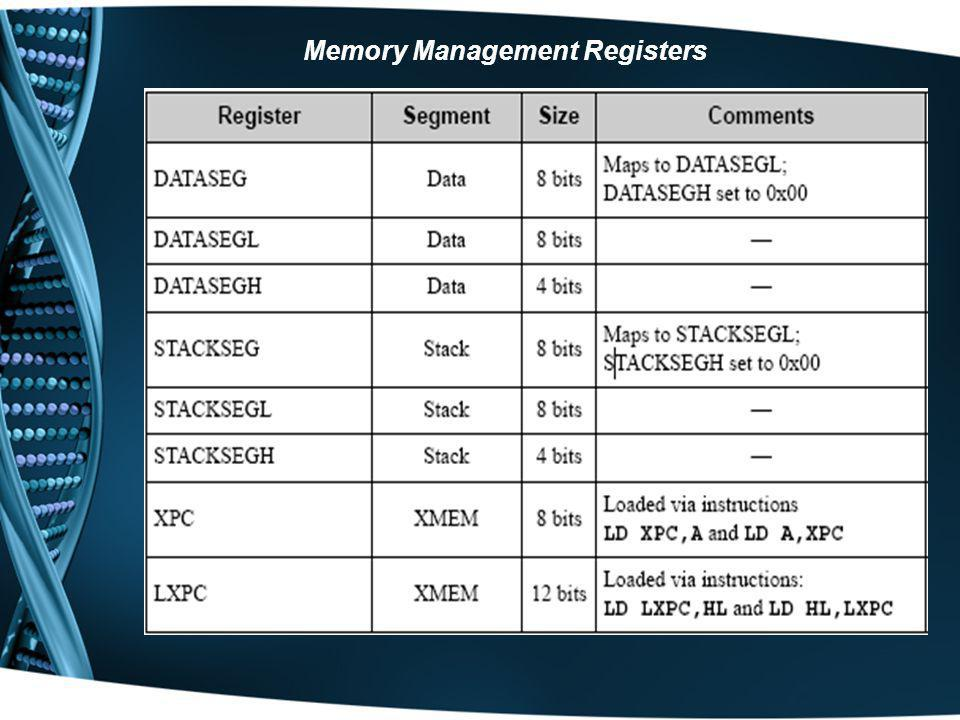 Memory Management Registers