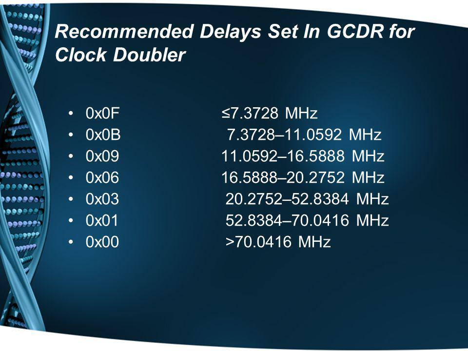 Recommended Delays Set In GCDR for Clock Doubler
